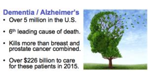 Alzheimers stats & graphic.jpg